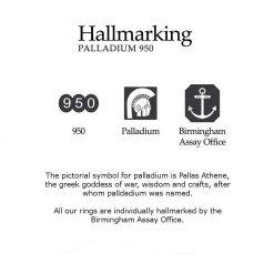 Palladium 950 Hallmarking